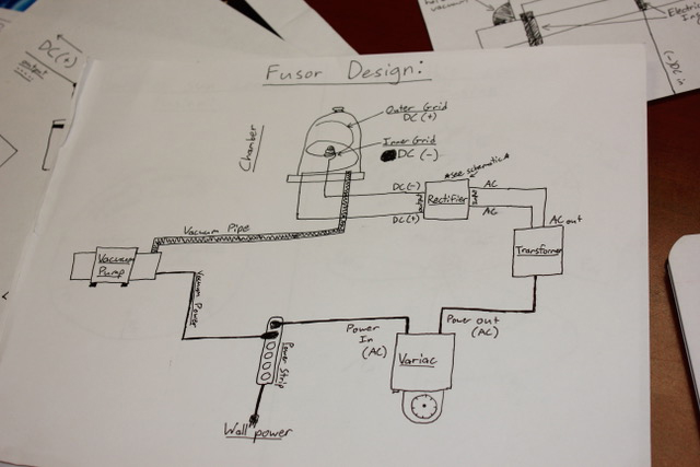 Fusion reactor 1:  Paul Beck's design for his senior project, a fusion reactor. Provided photo