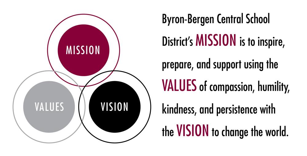 B-B Mission Statement